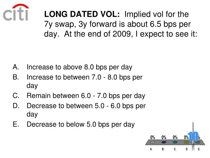 LONG DATED VOL: