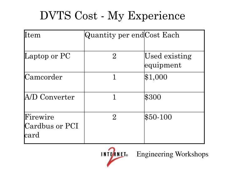 DVTS Cost - My Experience