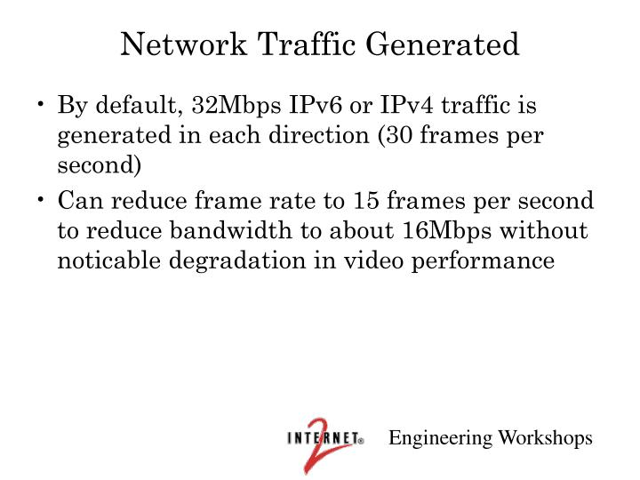 Network Traffic Generated