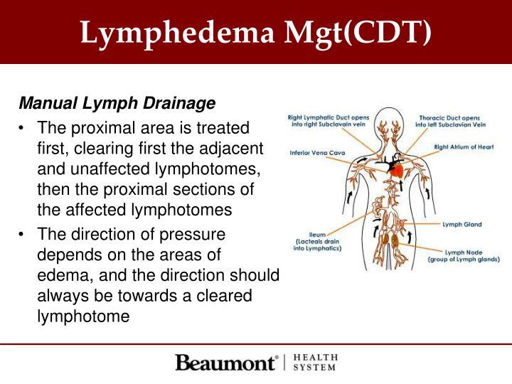 Lymphedema Mgt(CDT)