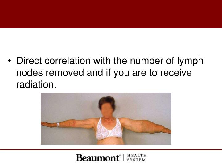 Direct correlation with the number of lymph nodes removed and if you are to receive radiation.