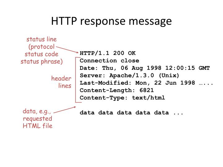 HTTP response message