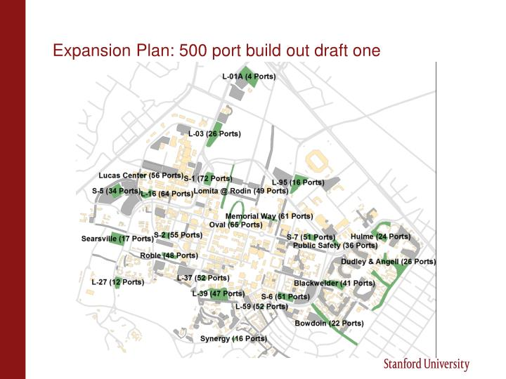 Expansion Plan: