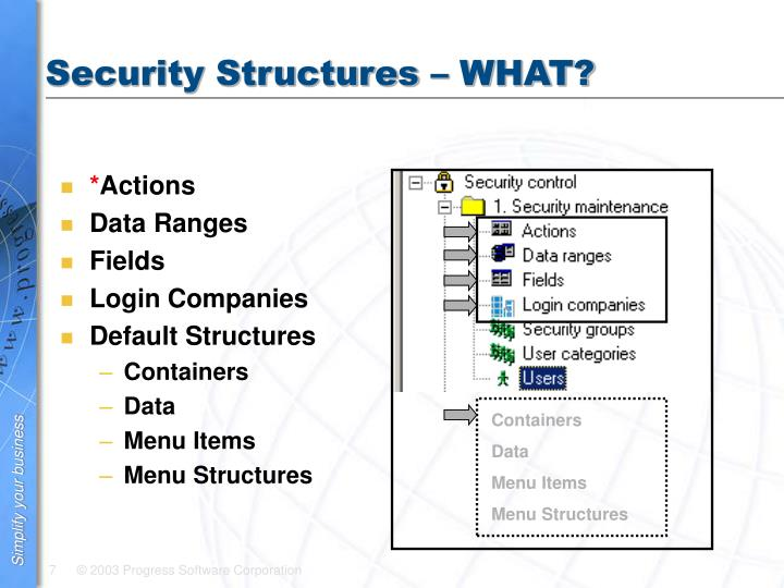 Security Structures – WHAT?