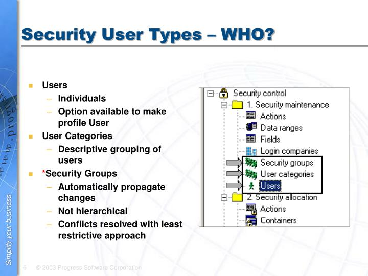 Security User Types – WHO?