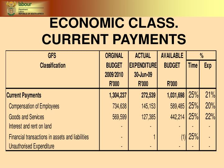 ECONOMIC CLASS. CURRENT PAYMENTS