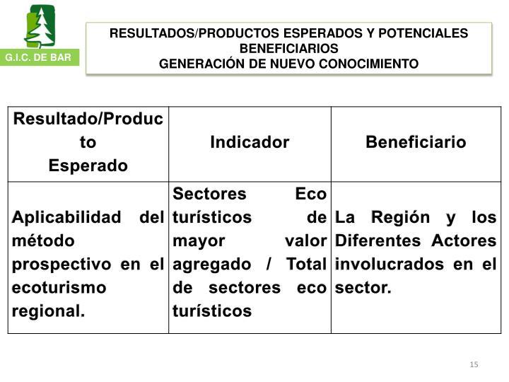 RESULTADOS/PRODUCTOS ESPERADOS Y POTENCIALES BENEFICIARIOS