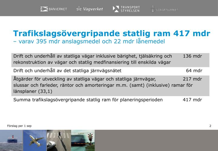 Trafikslagsövergripande statlig ram 417 mdr