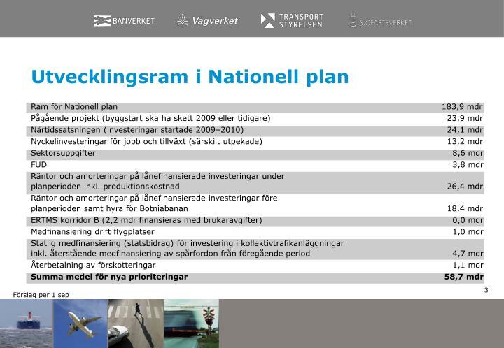 Utvecklingsram i Nationell plan