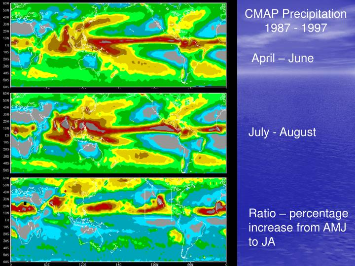 CMAP Precipitation