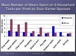 mean number of hours spent on 9 household tasks per week by dual earner spouses