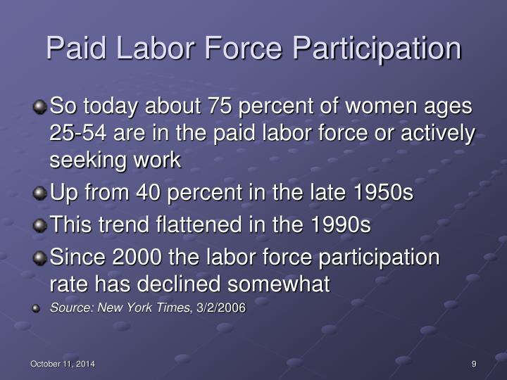 Paid Labor Force Participation