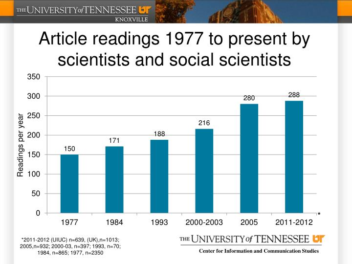 Article readings 1977 to present by scientists and social