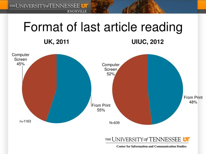 Format of last article reading