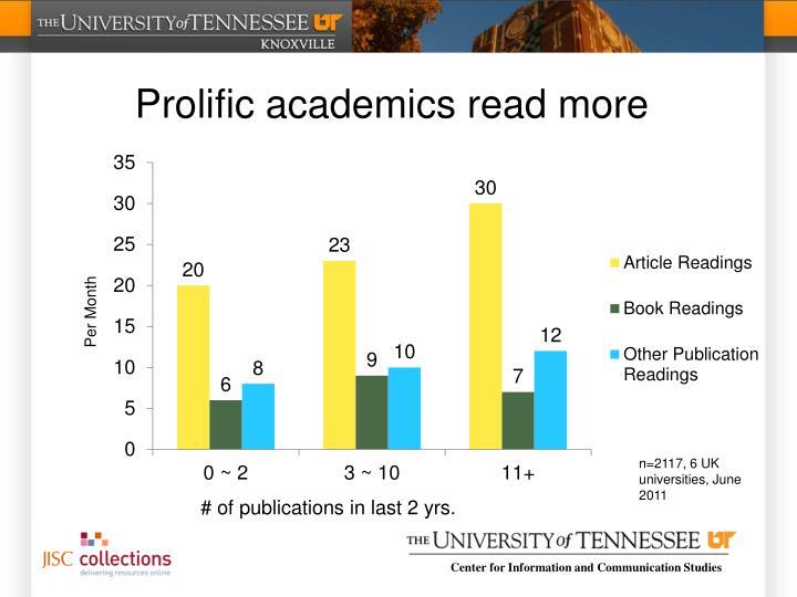 Prolific academics