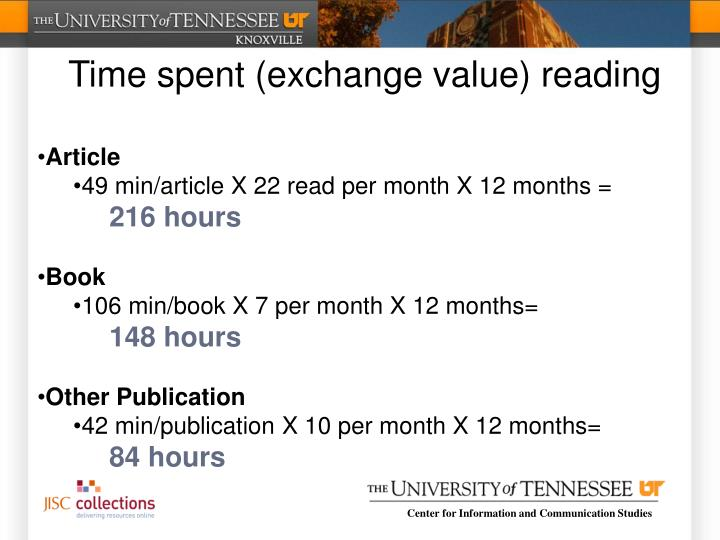 Time spent (exchange