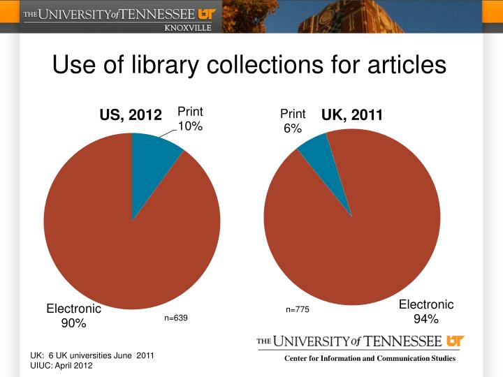 Use of library collections for articles