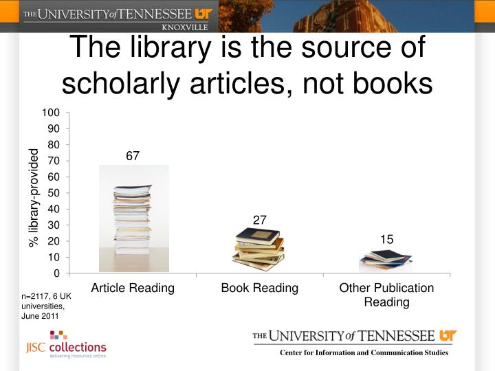 The library is the source of scholarly articles, not books
