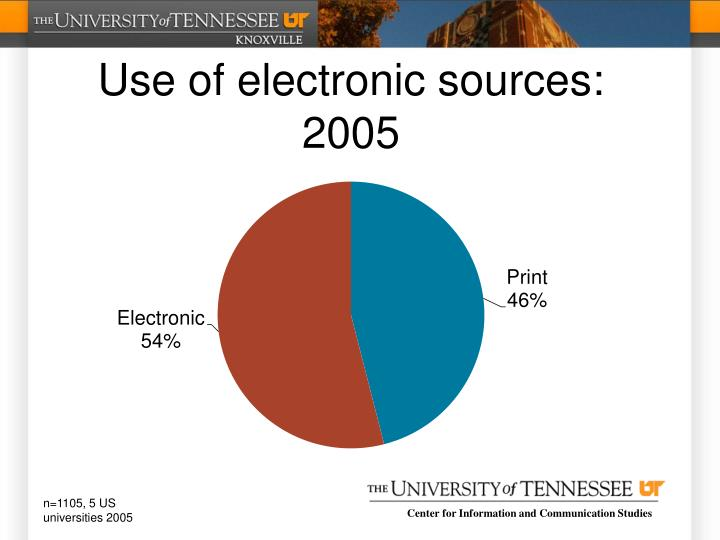 Use of electronic sources: 2005