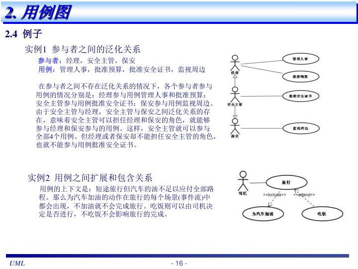 2. 用例图