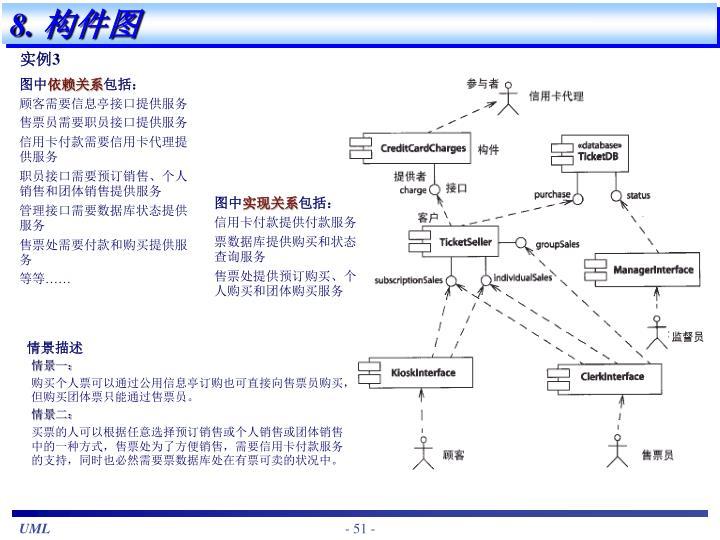 8. 构件图