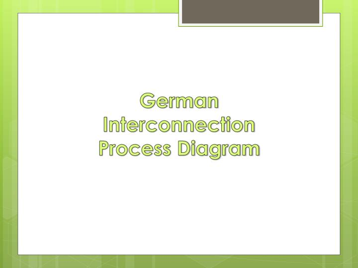 German Interconnection