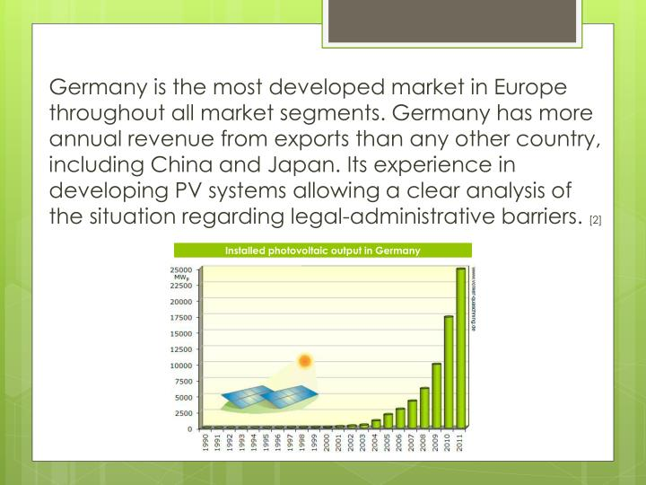 Germany is the most developed market in Europe throughout all