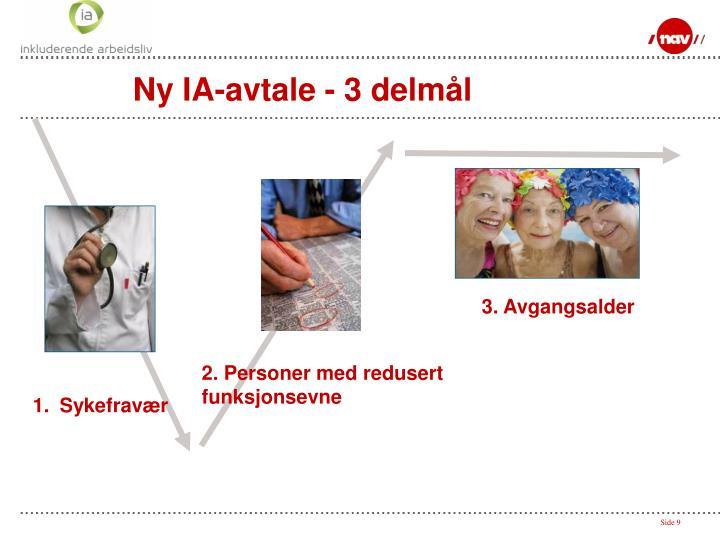 Ny IA-avtale - 3 delmål
