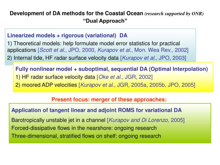 Development of DA methods for the Coastal Ocean
