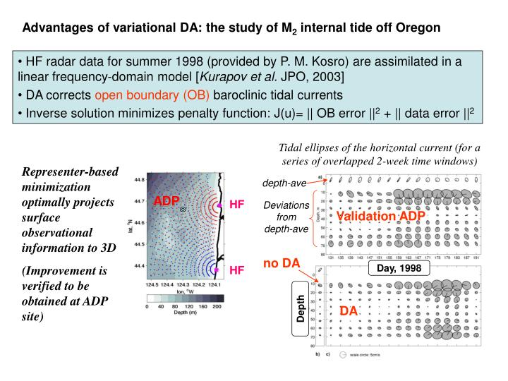 Advantages of variational DA: the study of M