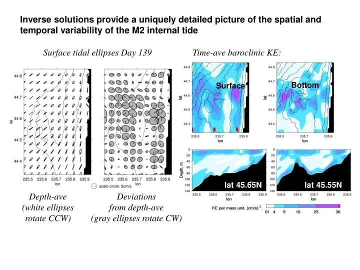 Inverse solutions provide a uniquely detailed picture of the spatial and temporal variability of the M2 internal tide