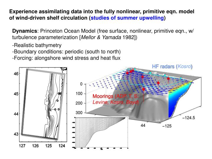 Experience assimilating data into the fully nonlinear, primitive eqn. model of wind-driven shelf circulation (