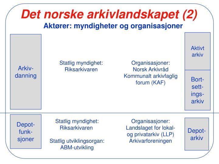Det norske arkivlandskapet (2)