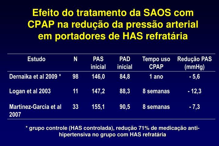 Efeito do tratamento da SAOS com CPAP na reduo da presso arterial em portadores de HAS refratria