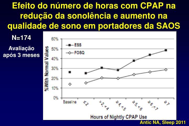 Efeito do nmero de horas com CPAP na reduo da sonolncia e aumento na qualidade de sono em portadores da SAOS