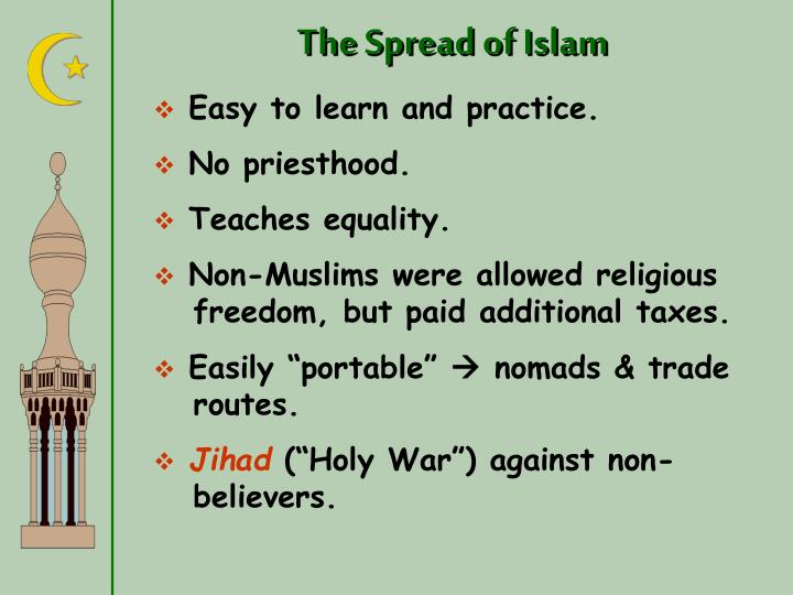 The Spread of Islam