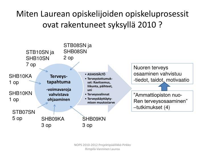 Miten Laurean opiskelijoiden opiskeluprosessit ovat rakentuneet syksyllä 2010 ?