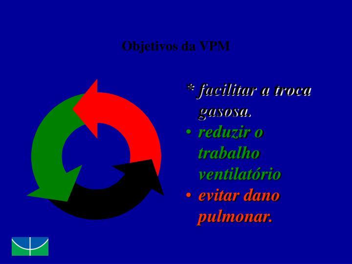 Objetivos da VPM