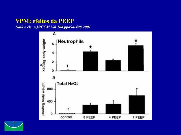 VPM: efeitos da PEEP