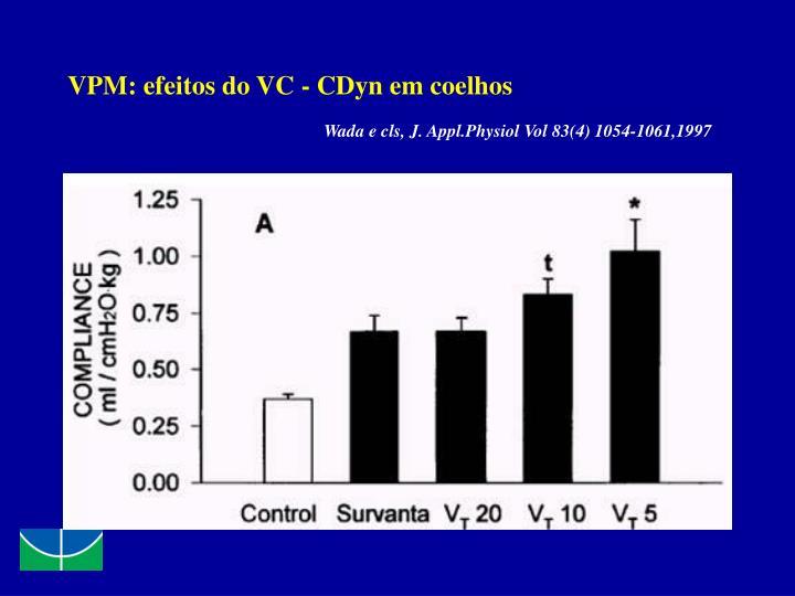 VPM: efeitos do VC - CDyn em coelhos