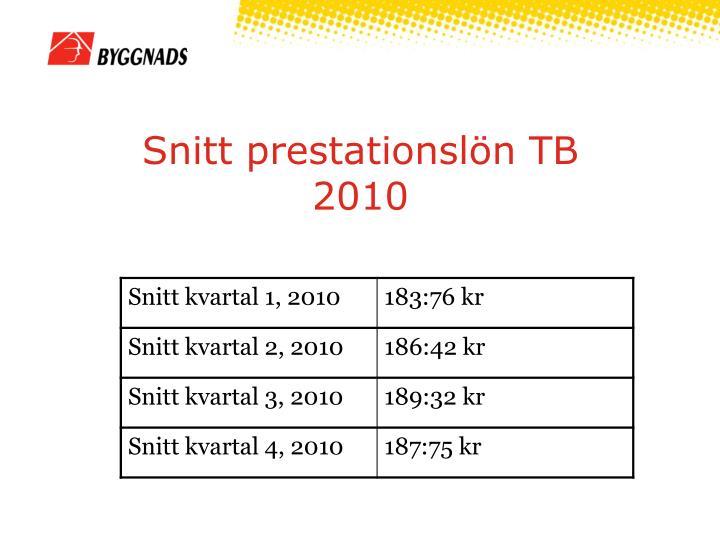 Snitt prestationslön TB