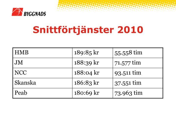 Snittförtjänster 2010
