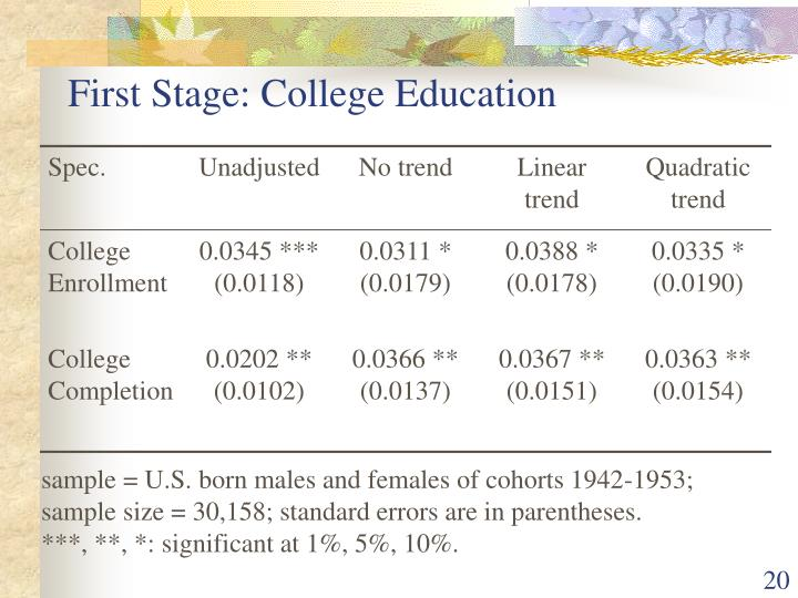 First Stage: College Education