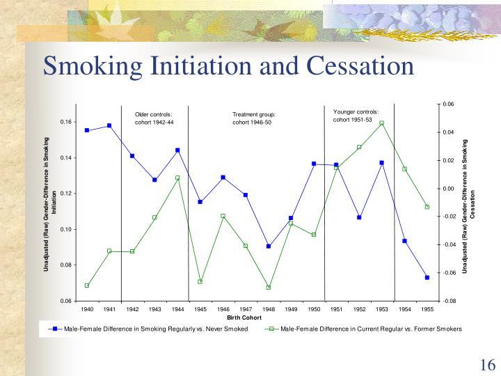 Smoking Initiation and Cessation