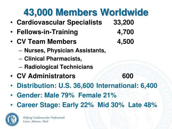 43,000 Members Worldwide