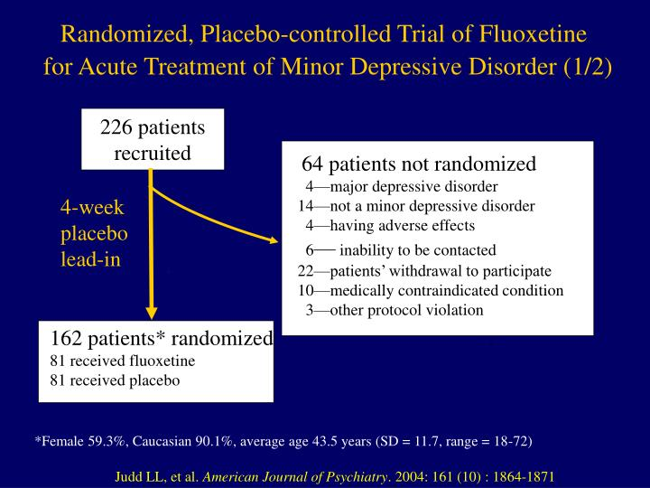 Randomized, Placebo-controlled Trial of Fluoxetine