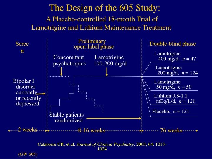 The Design of the 605 Study: