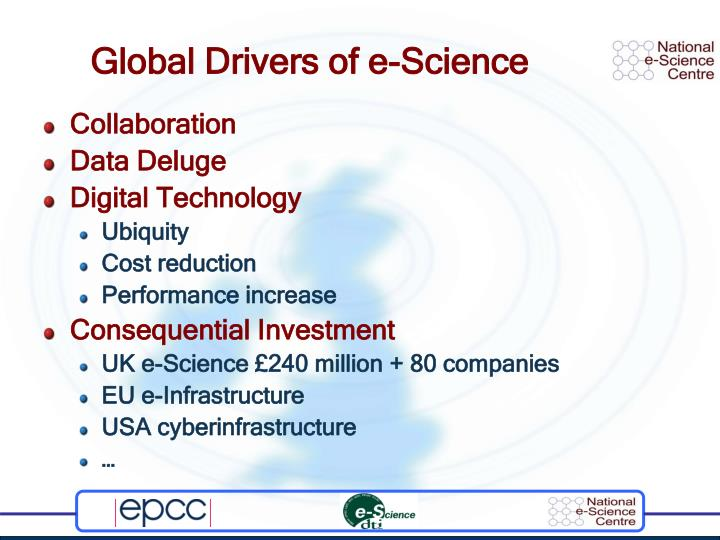 Global Drivers of e-Science