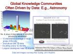 global knowledge communities often driven by data e g astronomy