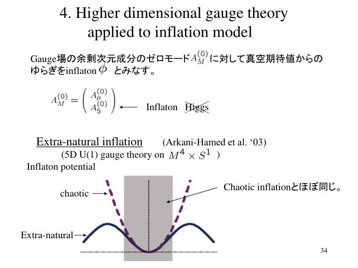 4. Higher dimensional gauge theory